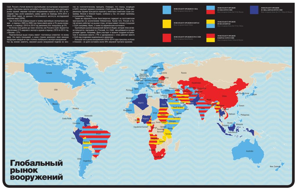 _инфографика_экспорта_вооружений