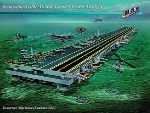 Концепты морской мобильной базы Норвежского Университета науки и технологии