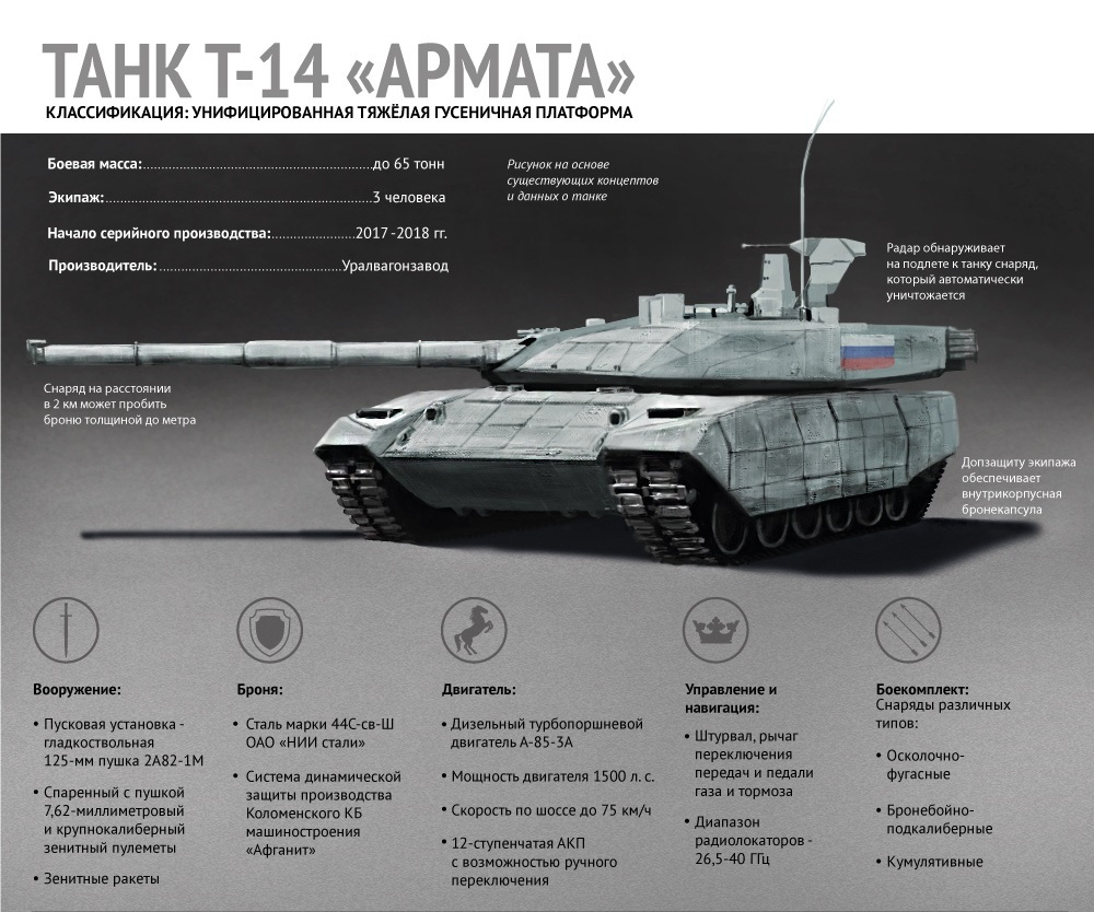 tank-t-14-armata-_harakteristiki