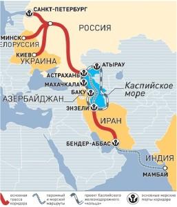 Потенциальный транспортный коридор «Север – Юг»