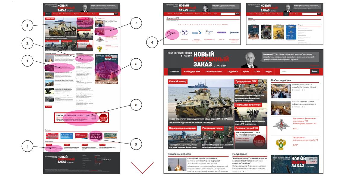 Прайс на рекламу на сайте Новый оборонный заказ_ Блоки на страницах