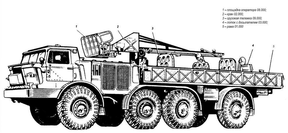 """Транспортно-заряжающая машине 9Т452  ракетного комплекса 9К57 """"Ураган"""""""