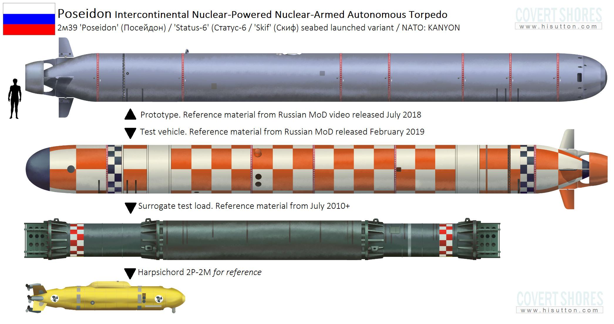 """Самоходный подводный аппарат 2М39 """"Посейдон"""" (действующий макет и аппарат для полигонных испытаний), массо-габаритный макет аппарата и НПА """"Клавесин-2П-2М"""" (http://hisutton.com)."""