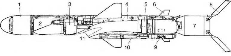 Устройство ракеты Х-35. Цифрами на схеме обозначены:  1 - головка самонаведения АГРС-35, 2 - проникающая боевая часть, 3 - инерциальная система управления; 4 - топливный бак, 5 - маршевый ТРДД, 6 - аэродинамические рули, 7 - стартовый РДТТ, 8 - стабилизаторы стартового РДТТ, 9 - рулевые машинки, 10 - механизм подачи топлива, 11 - воздухозаборник