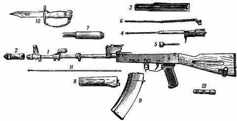 Неполная разборка автомата АК-74:  1 - ствол со ствольной коробкой, с ударно-спусковым механизмом, прицельным приспособлением, прикладом и пистолетной рукояткой; 2 - дульный тормоз-компенсатор; 3 - крышка ствольной коробки; 4 - затворная рама с газовым поршнем; 5 - затвор; 6 - возвратный механизм; 7 - газовая трубка со ствольной накладкой; 8 - цевье; 9 - магазин; 10 - штык-нож; 11 - шомпол; 12 - пенал принадлежности
