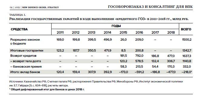 НОЗС-4-201_Табл.1_Игорь Фролов