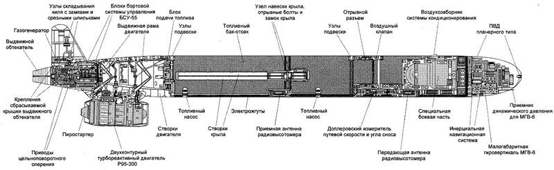 Компоновка ракеты Х-55 - прототипа ракеты Х-555 (рисунок И.Приходченко, Авиация и Космонавтика №10 / 2005 г.)